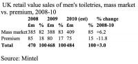 mens-toiletries