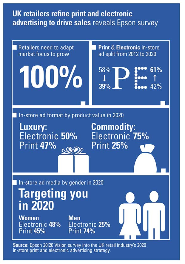 Epson_2020Vision_-Infographic_UK