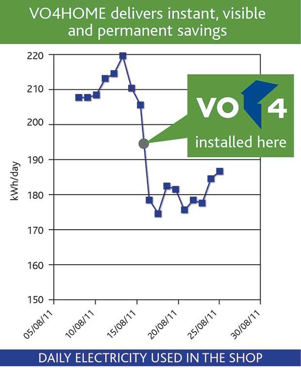 VIO-Graph-only