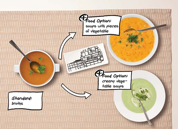 Food-Option_Soups_EN