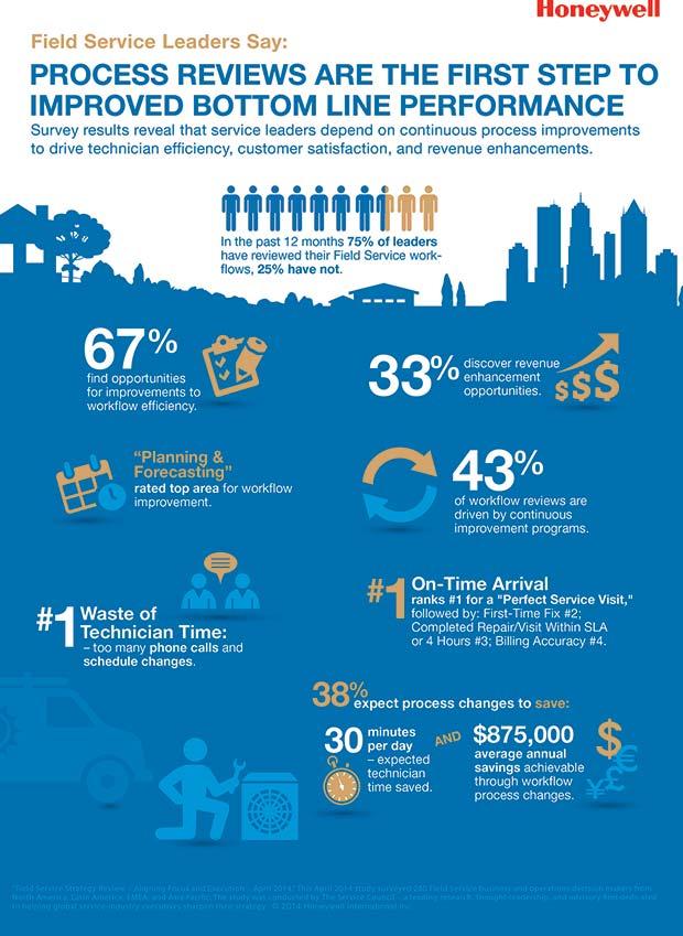 FS-Infographic-EN