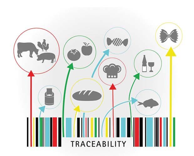 csb2014.016-Traceability-Food[4]