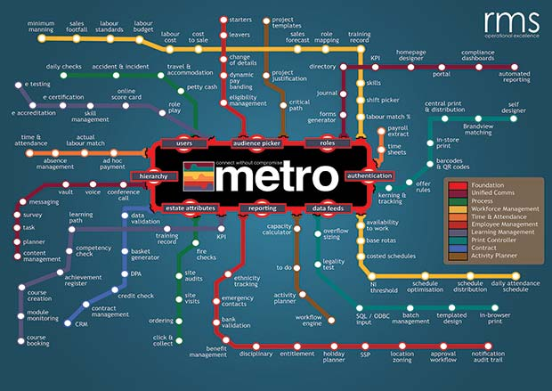metroFull[4]