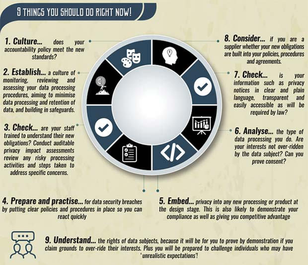 Infographic-9-things-you-should-do-right-now